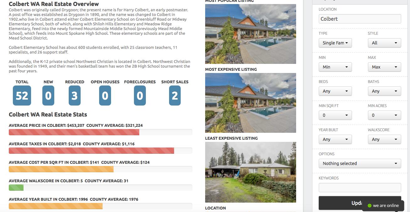 Colbert Wa Real Estate for Sale